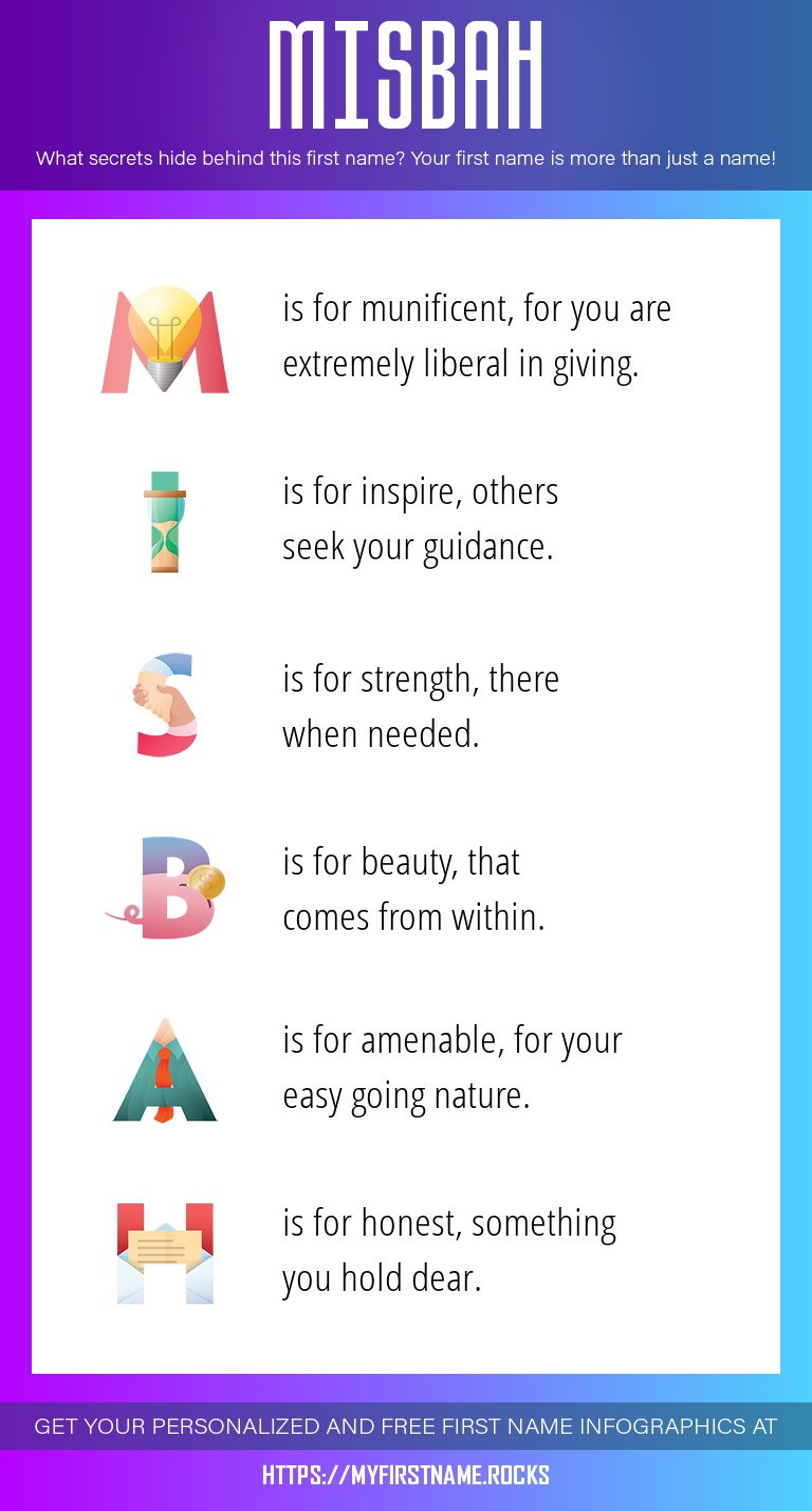 Misbah Infographics