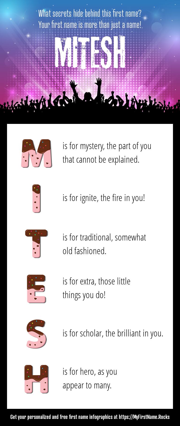 Mitesh Infographics