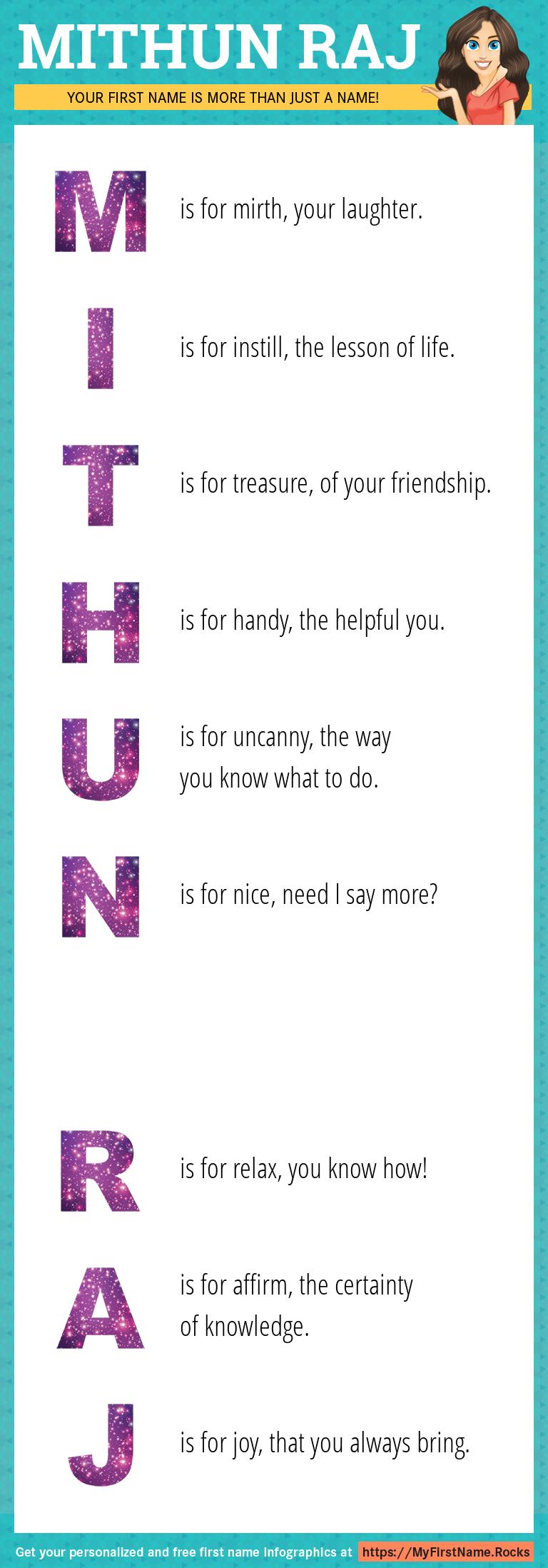Mithun Raj Infographics
