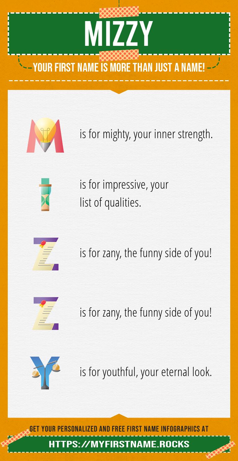 Mizzy Infographics