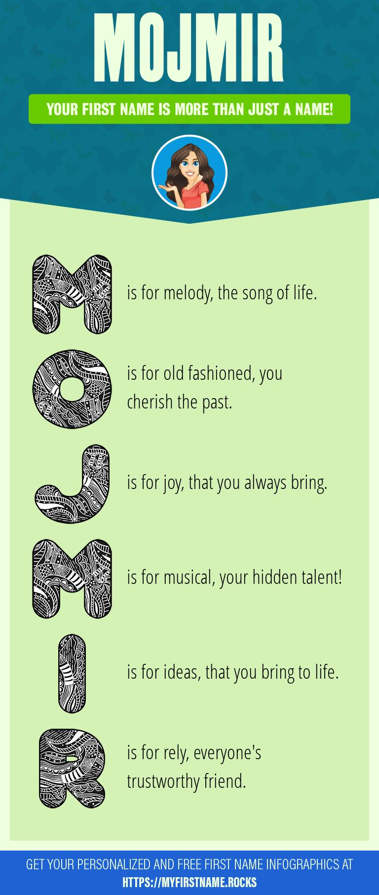 Mojmir Infographics