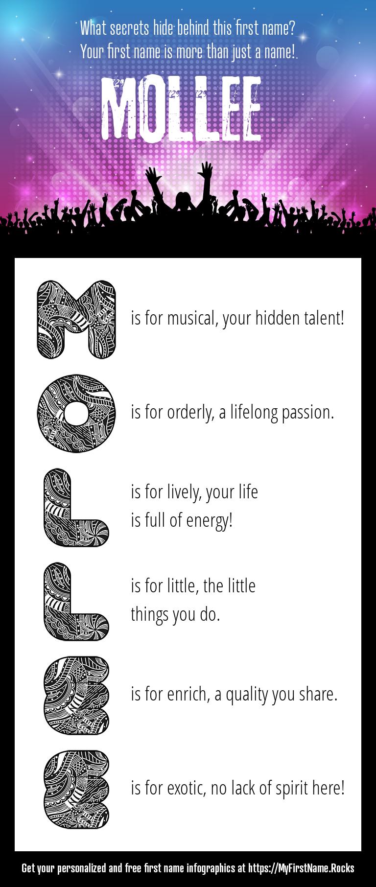 Mollee Infographics