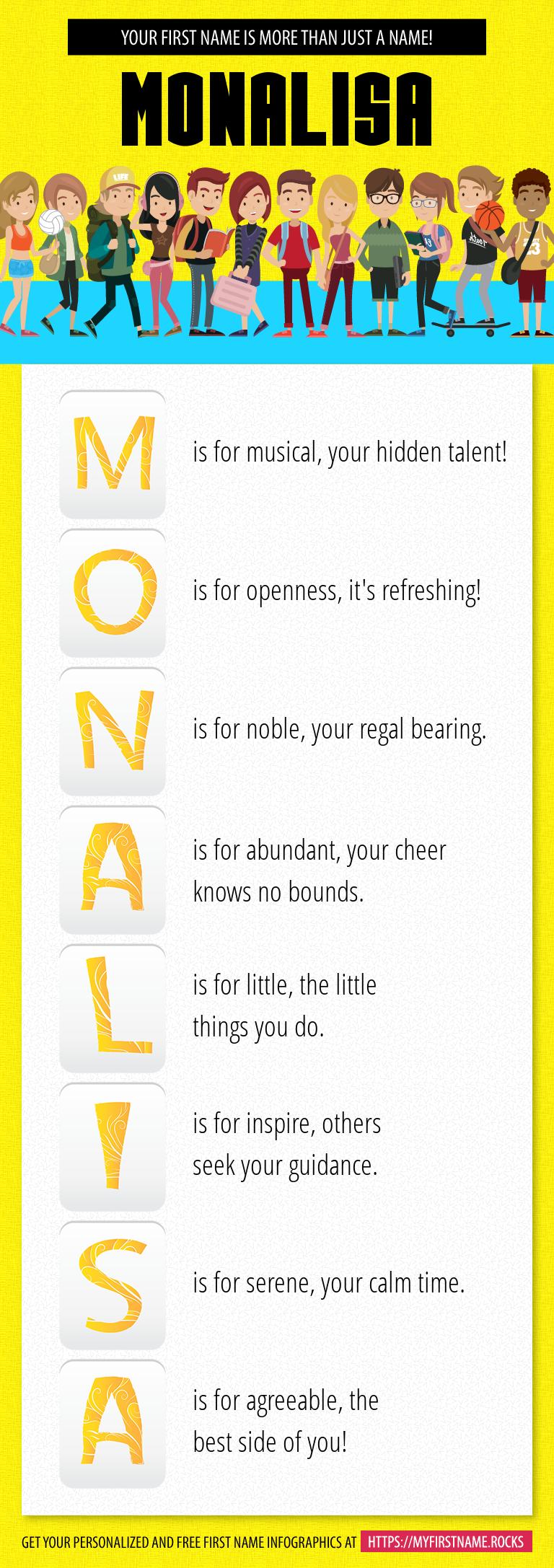 Monalisa Infographics