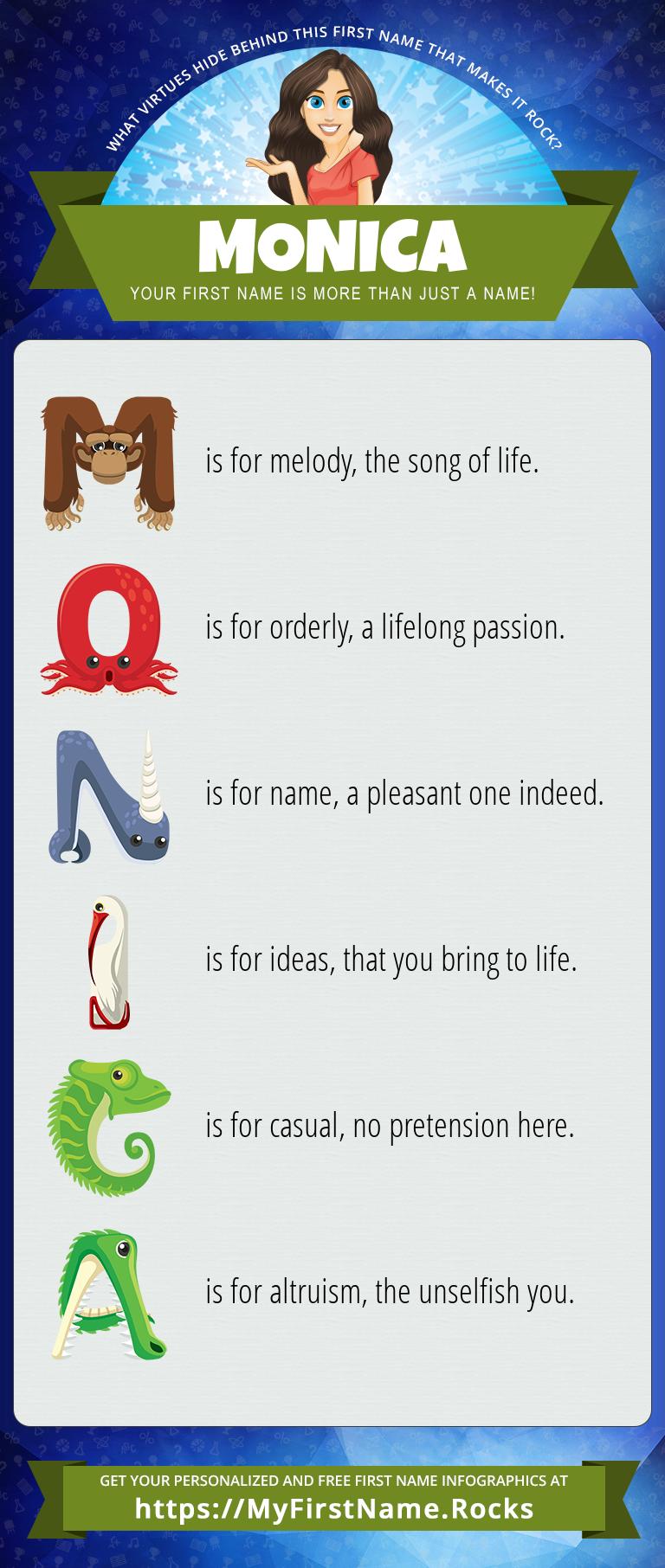 Monica Infographics
