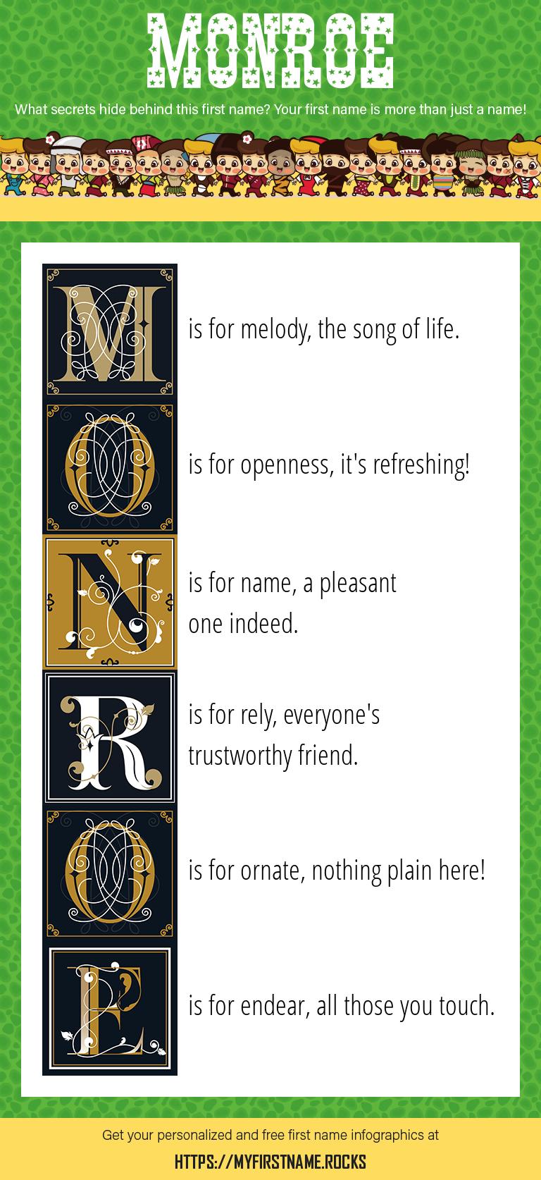 Monroe Infographics