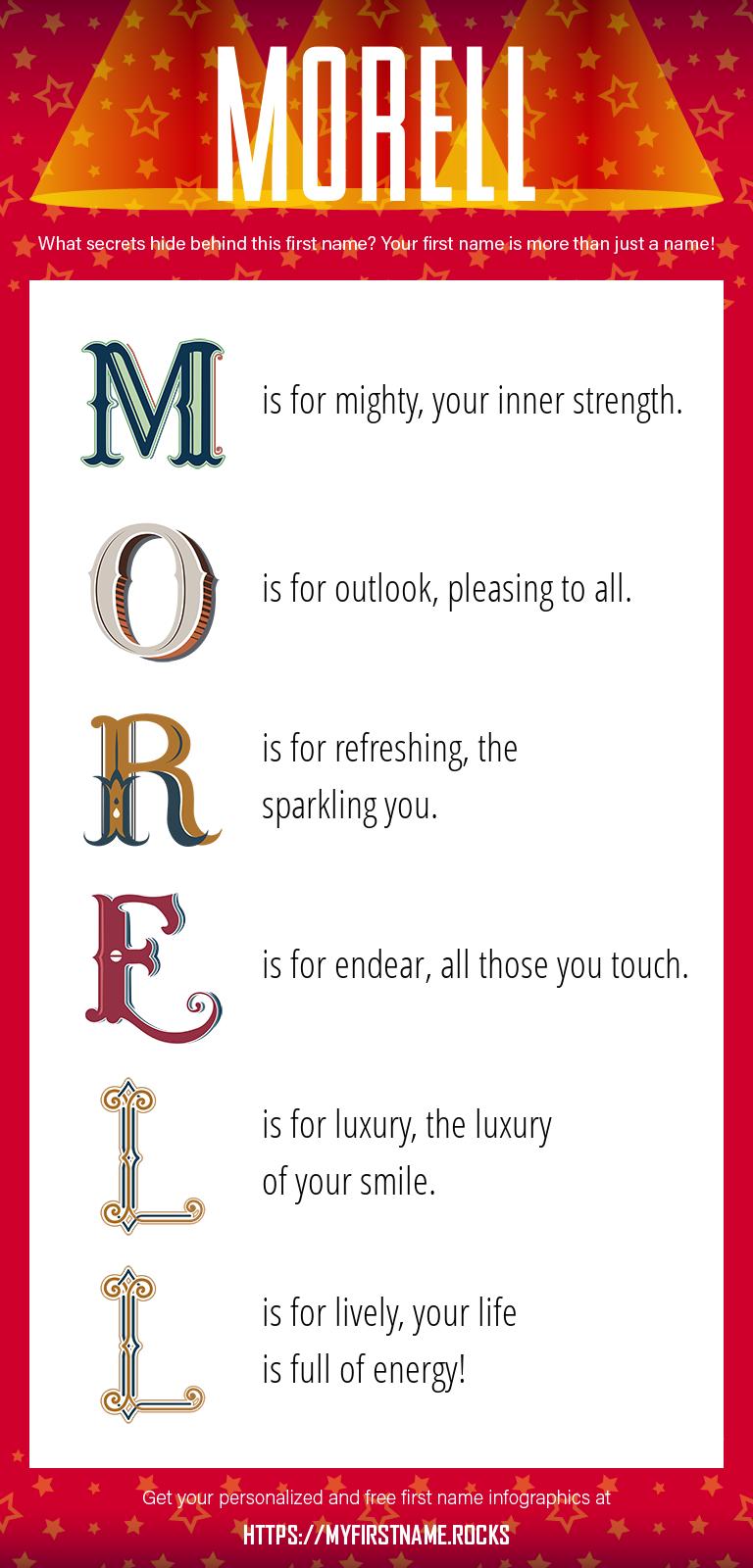 Morell Infographics