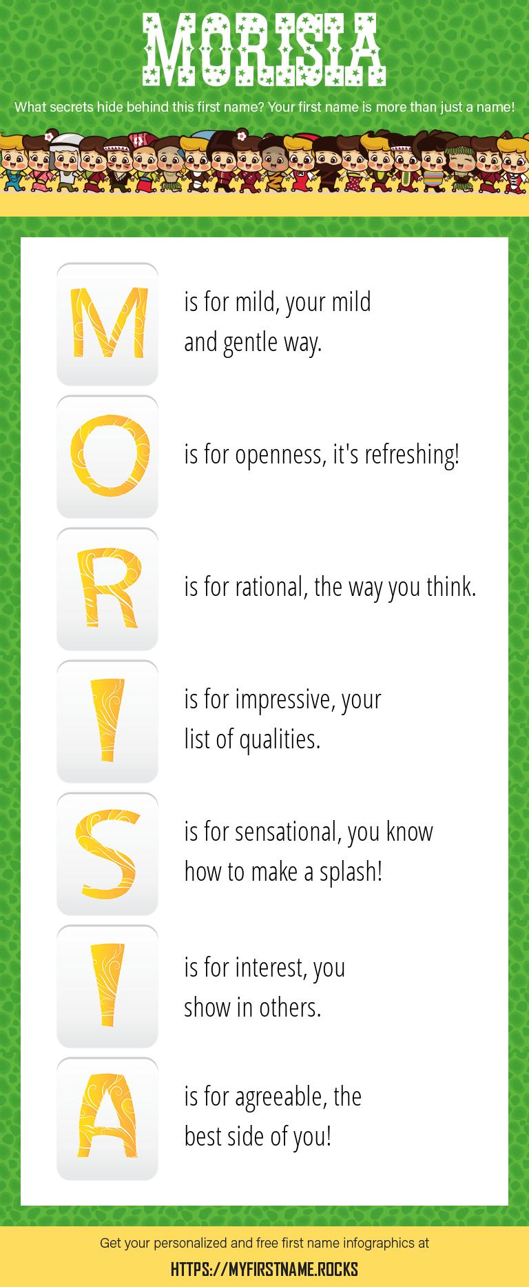 Morisia Infographics
