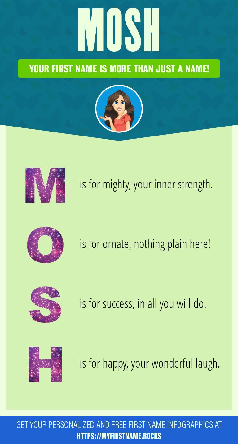 Mosh Infographics