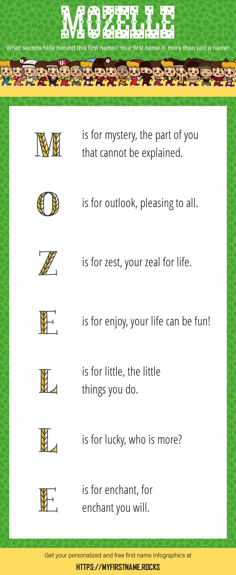 Mozelle Infographics