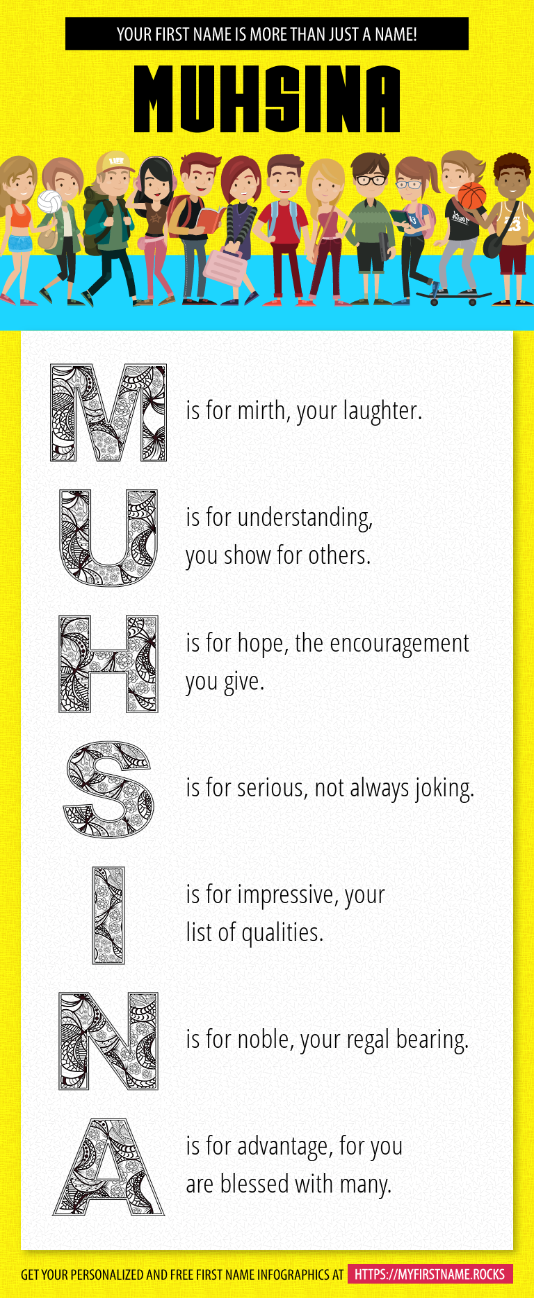 Muhsina Infographics