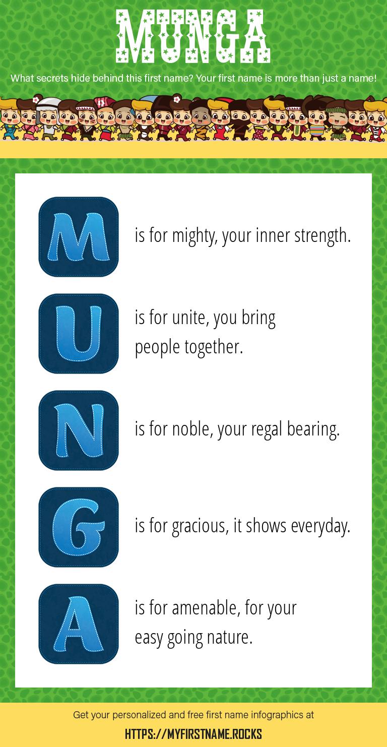 Munga Infographics