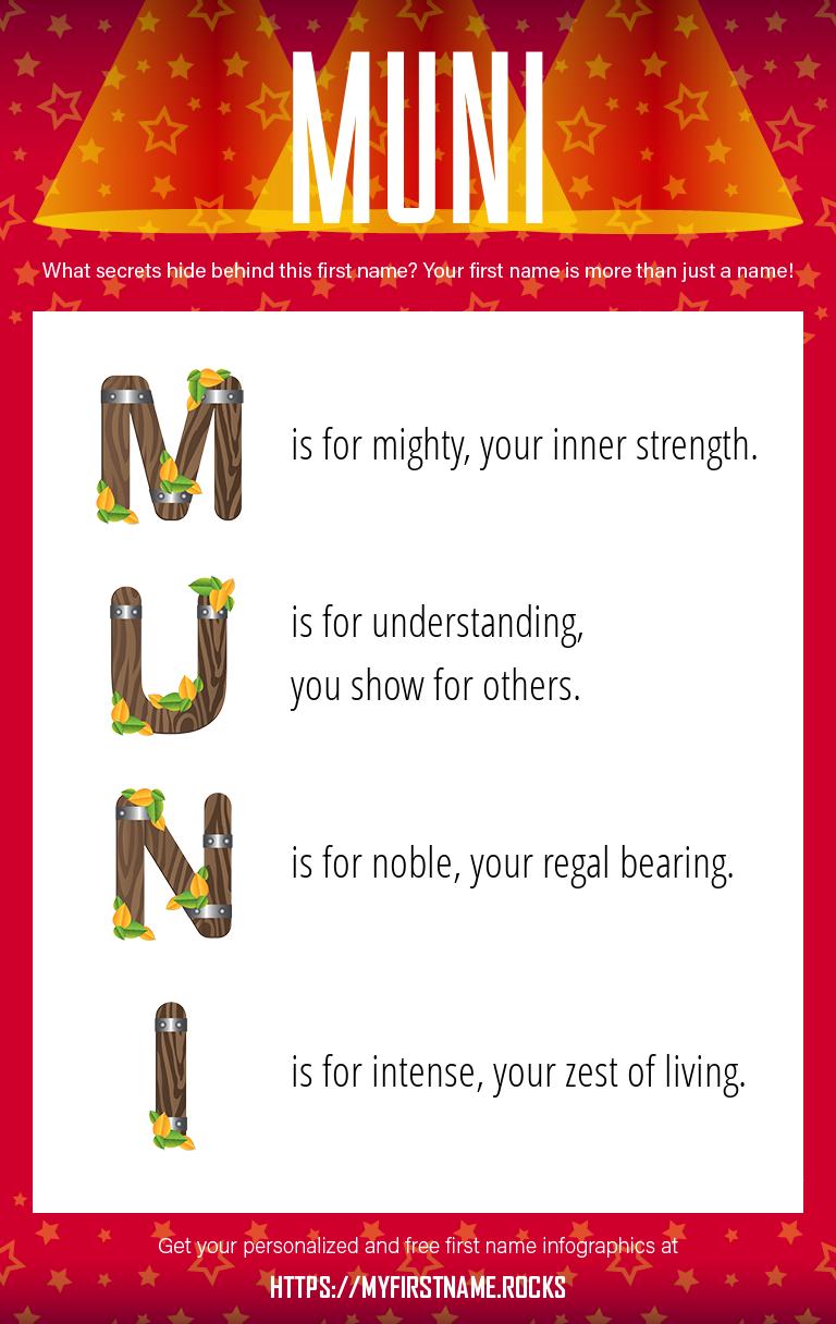 Muni Infographics
