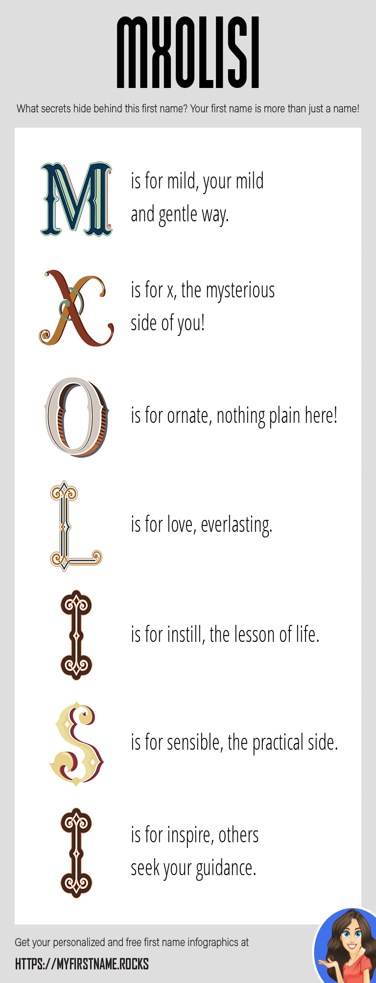 Mxolisi Infographics