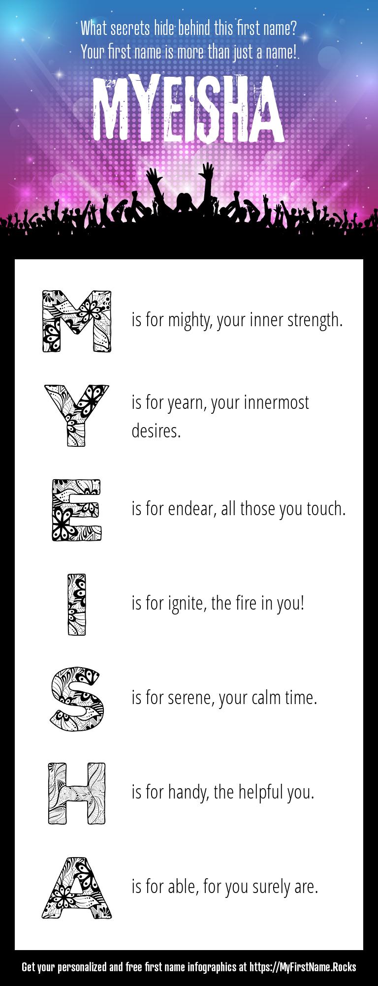 Myeisha Infographics