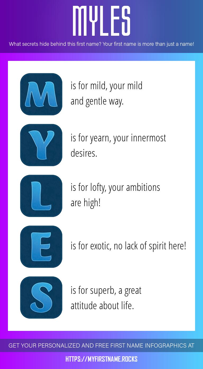 Myles Infographics