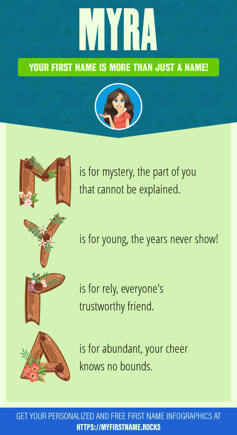 Myra Infographics
