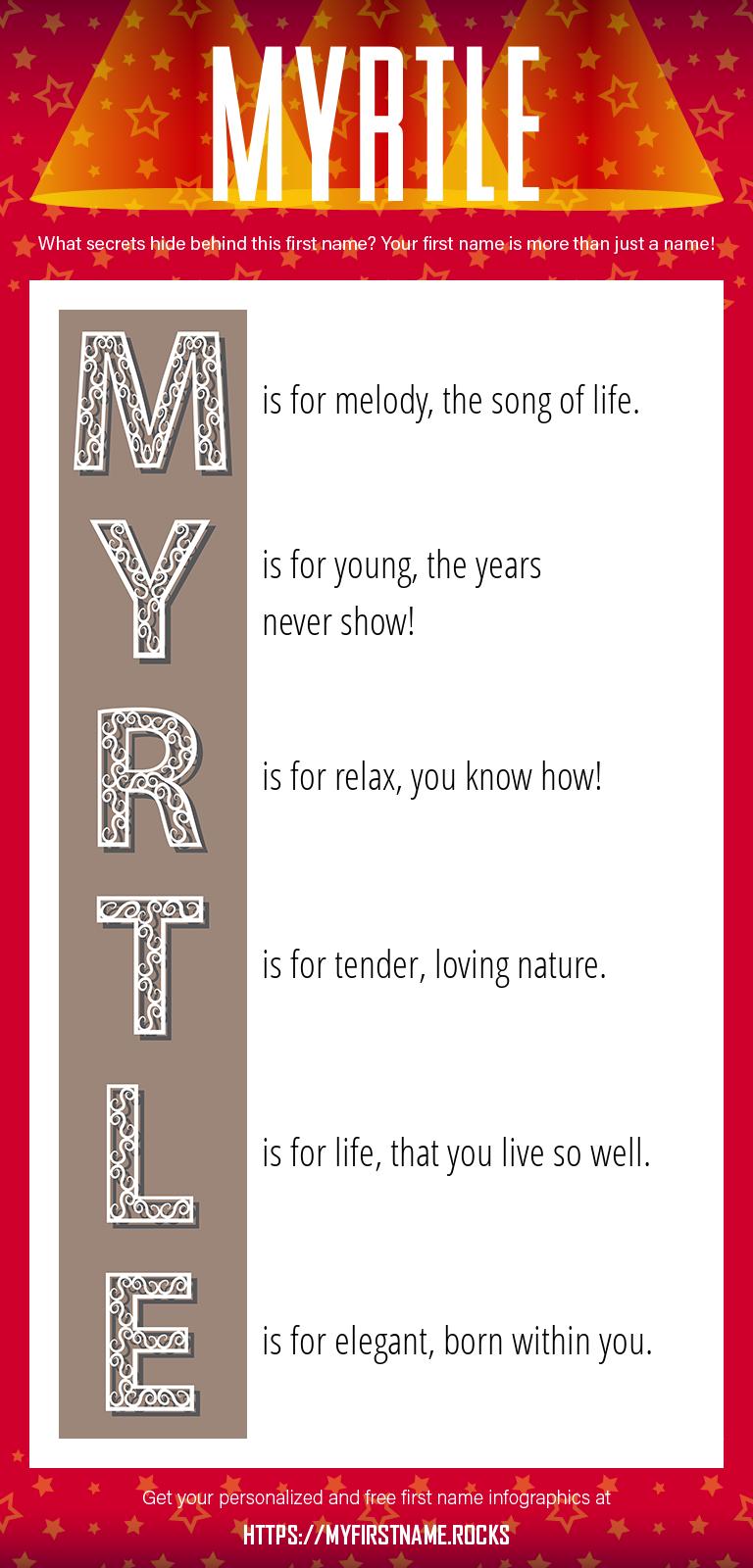 Myrtle Infographics