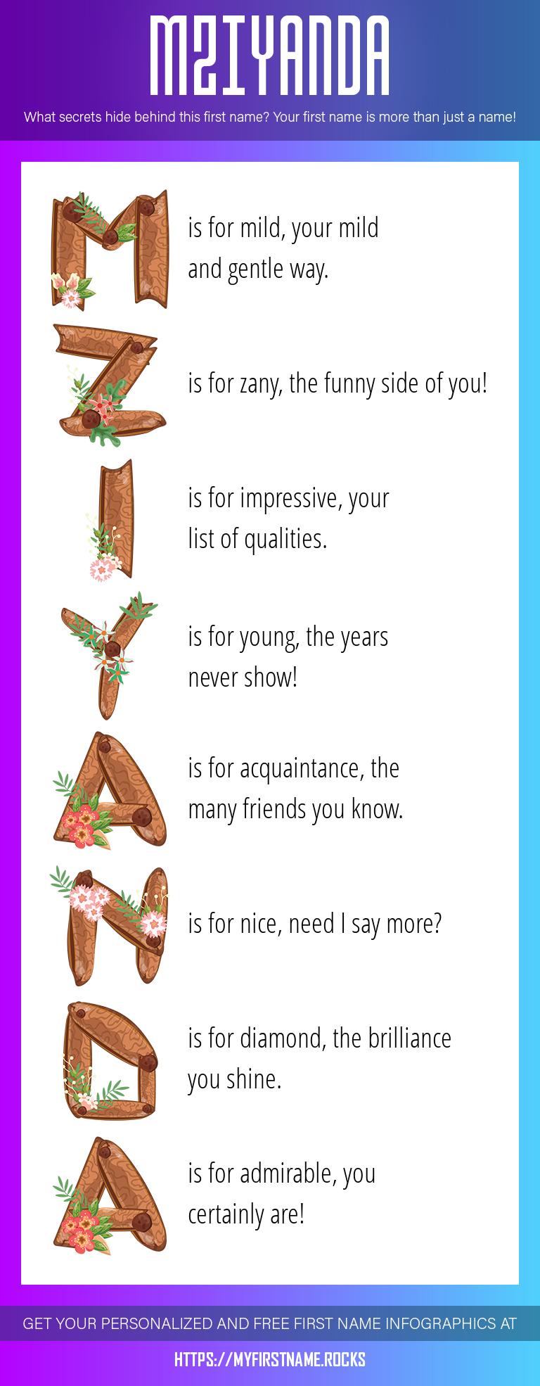 Mziyanda Infographics