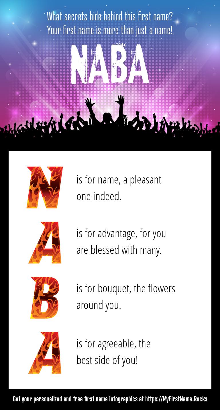 Naba Infographics