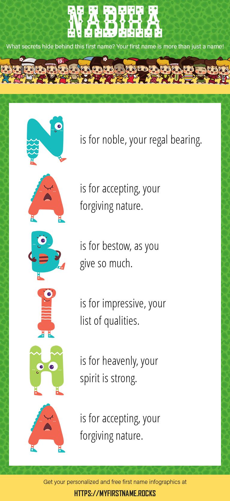 Nabiha Infographics