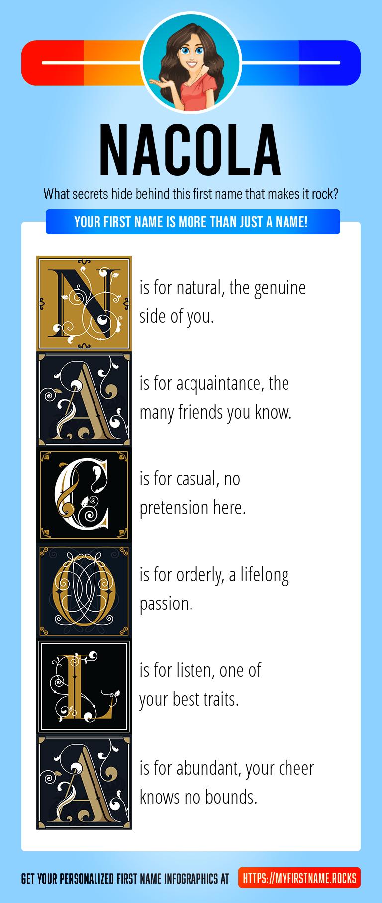 Nacola Infographics