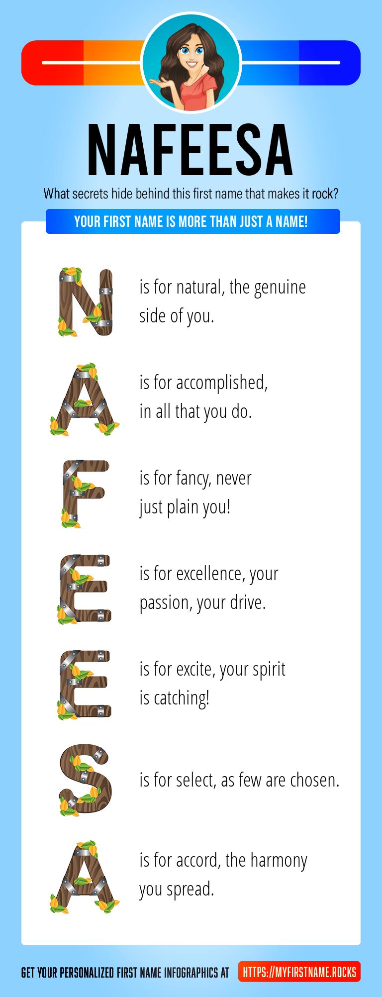 Nafeesa Infographics