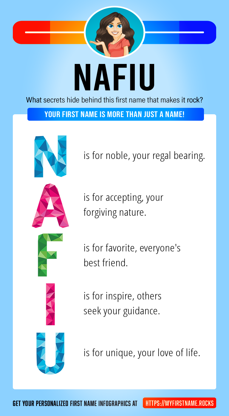 Nafiu Infographics