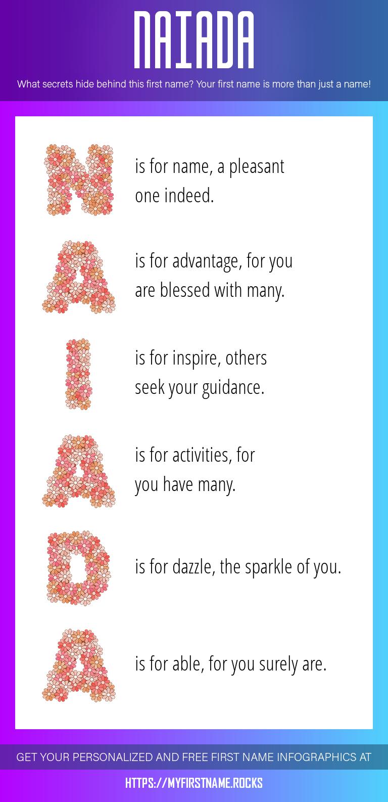 Naiada Infographics