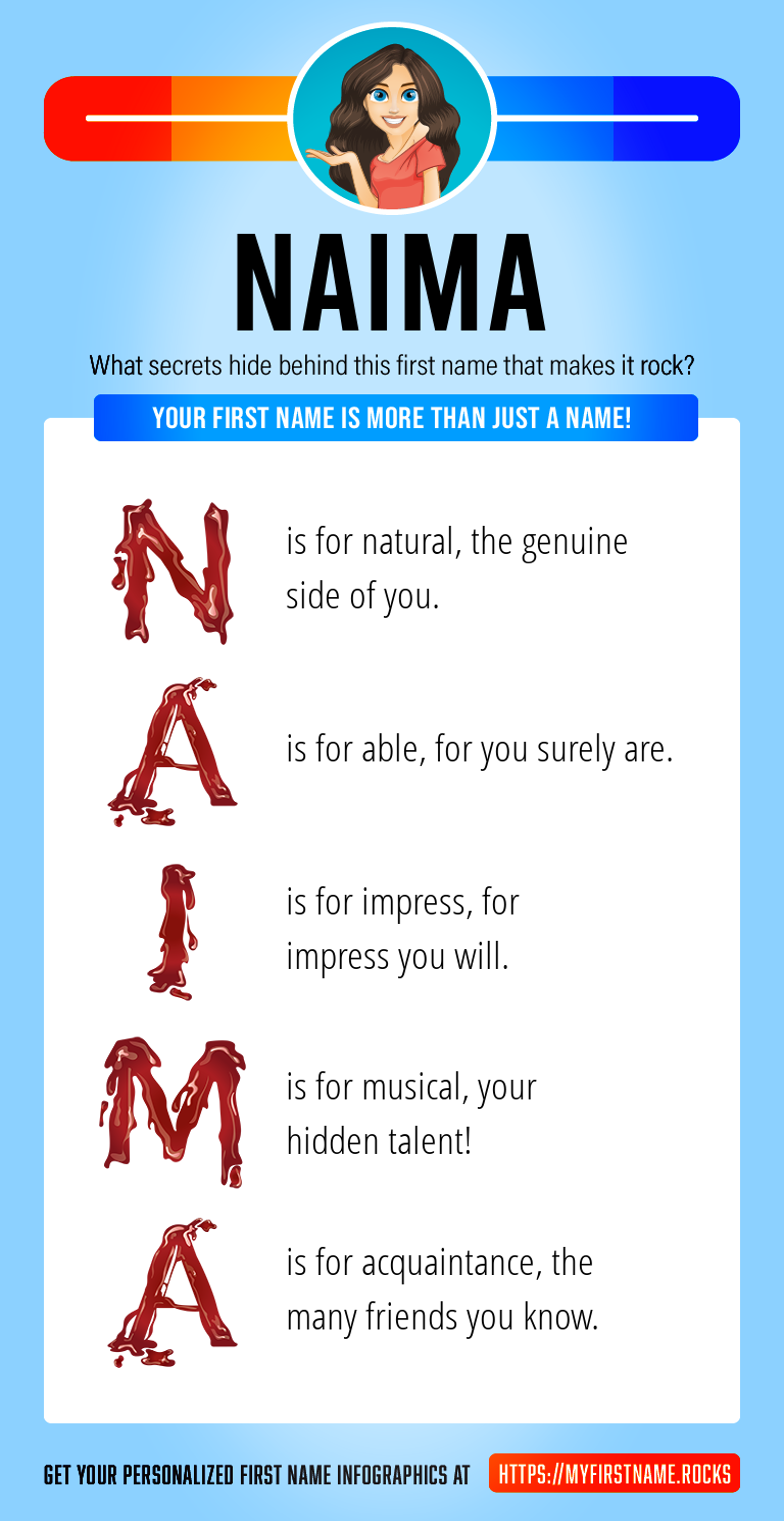 Naima Infographics
