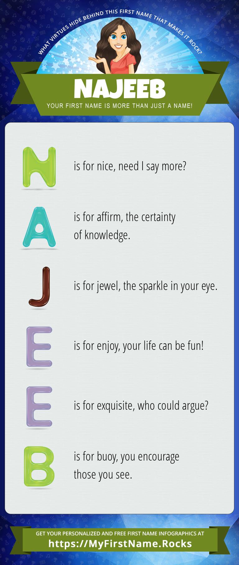 Najeeb Infographics