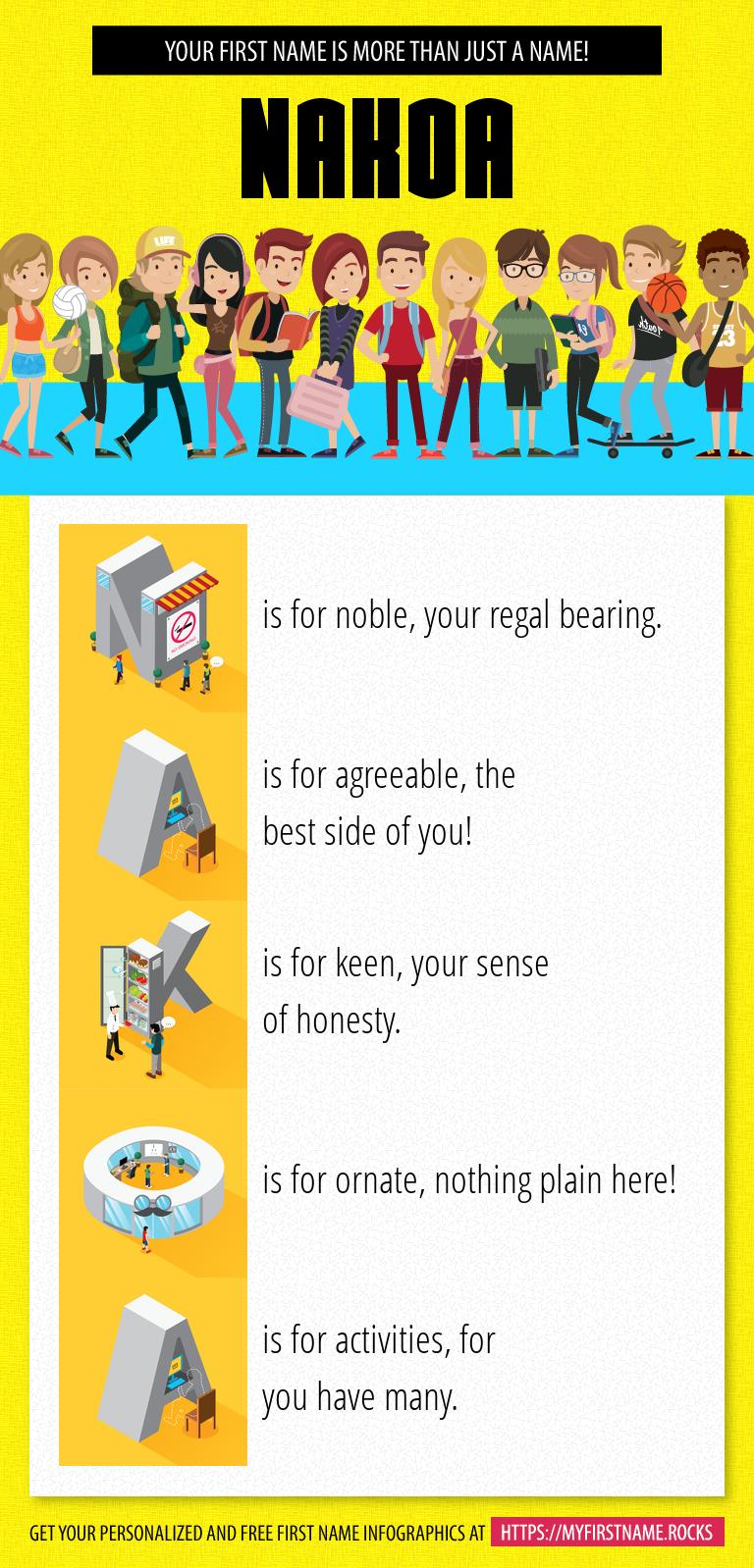 Nakoa Infographics