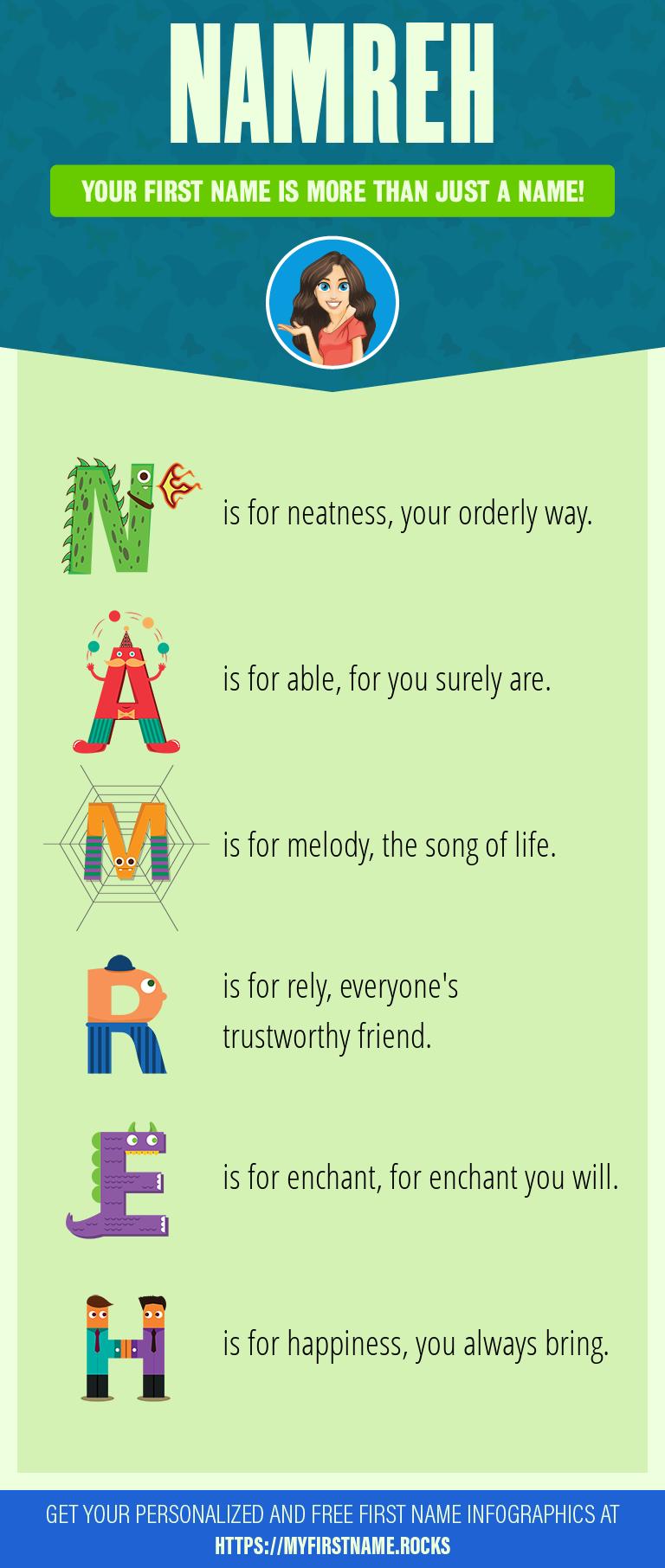 Namreh Infographics