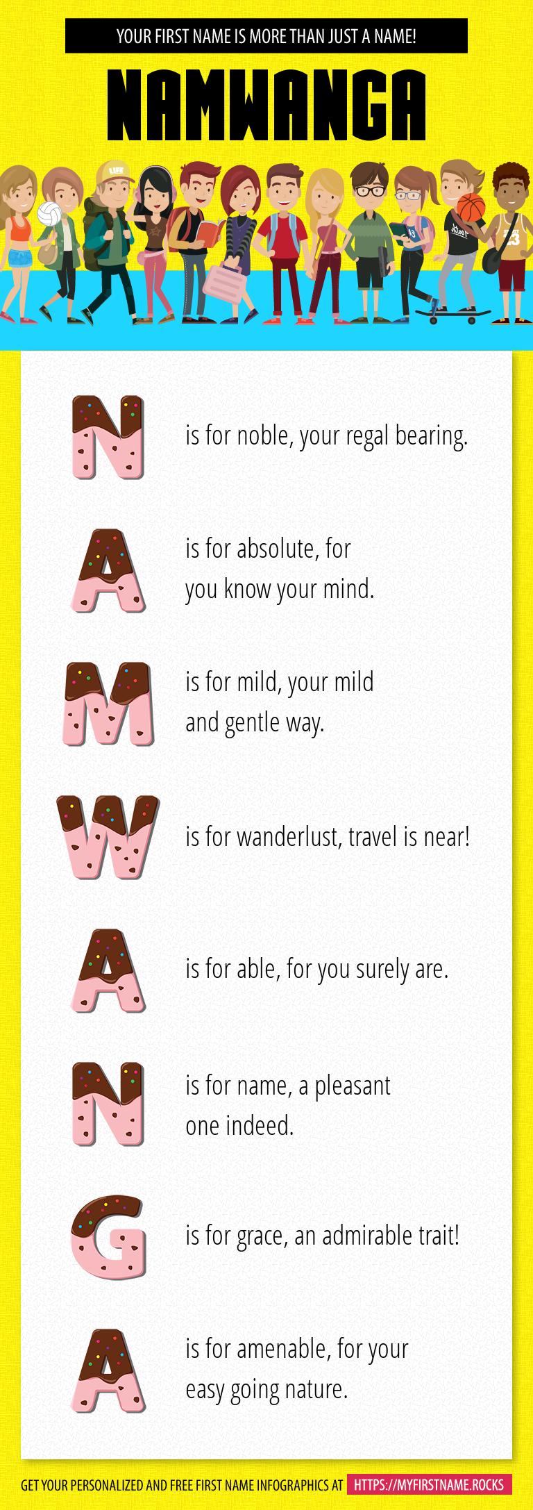 Namwanga Infographics