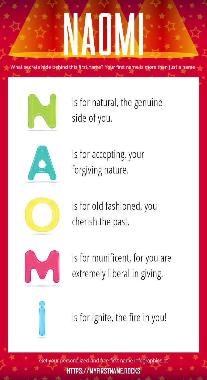 Naomi Infographics
