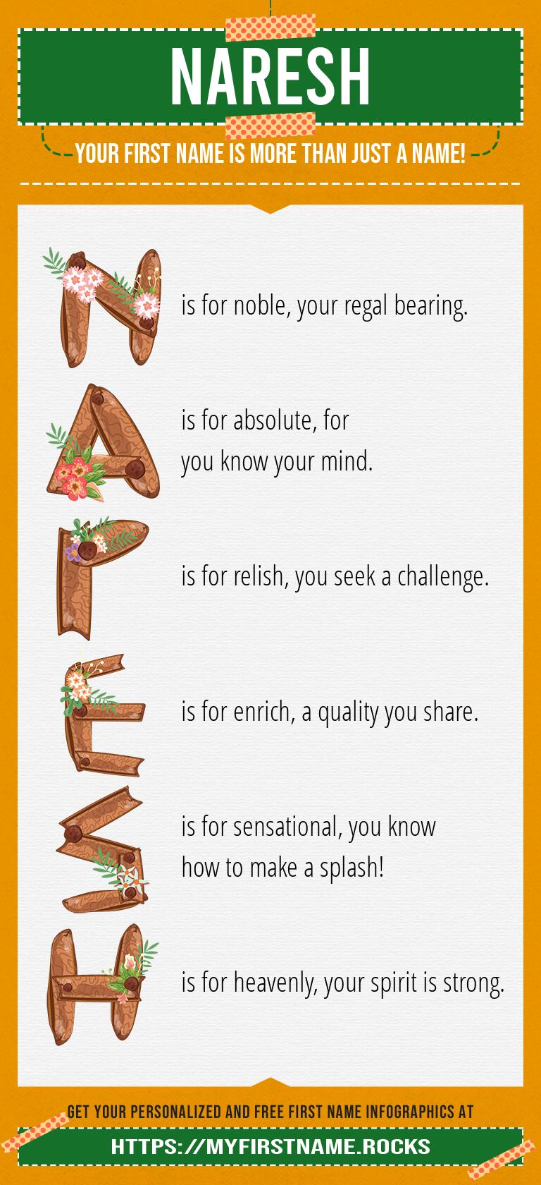 Naresh Infographics