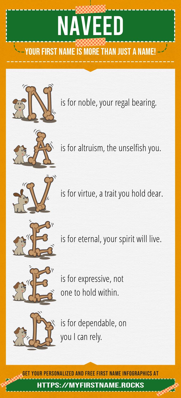 Naveed Infographics