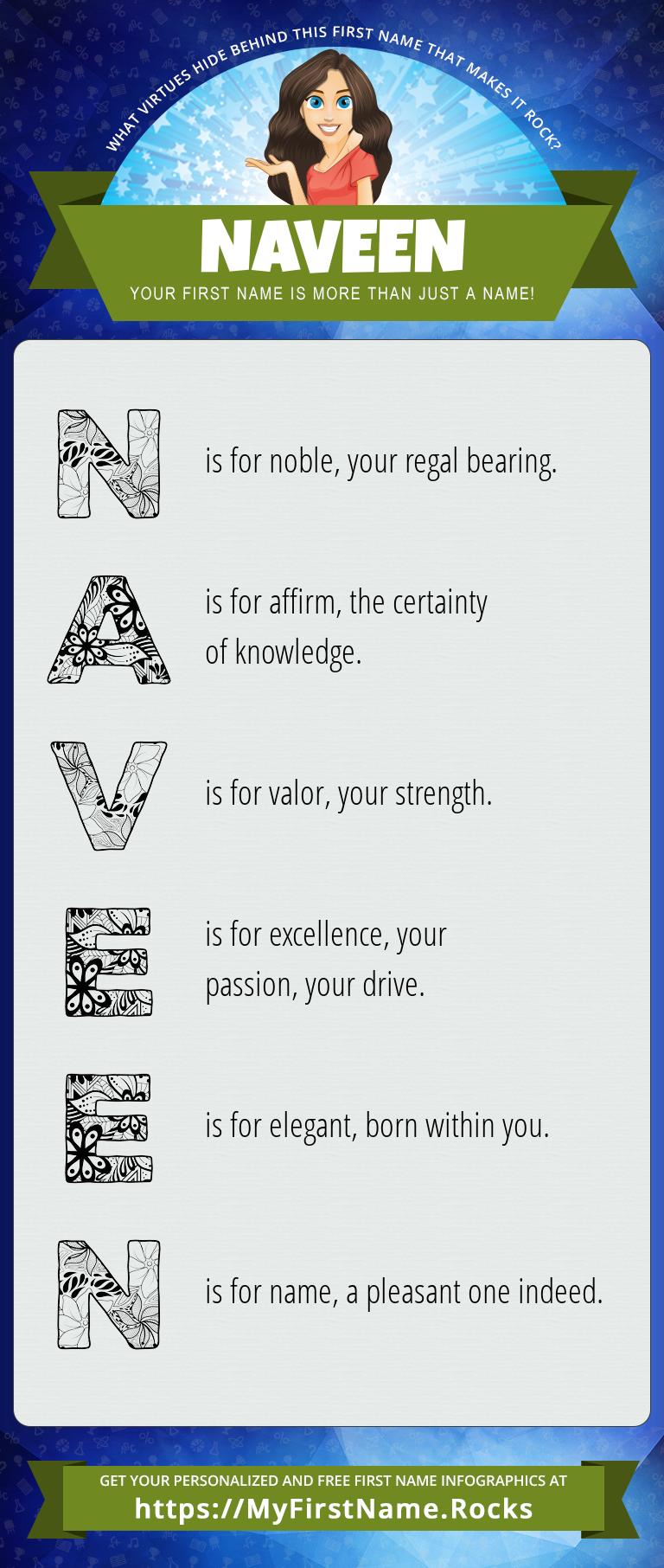 Naveen Infographics