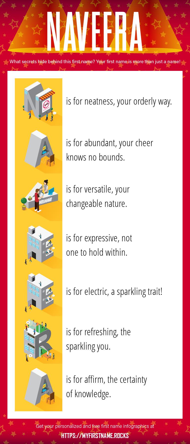 Naveera Infographics
