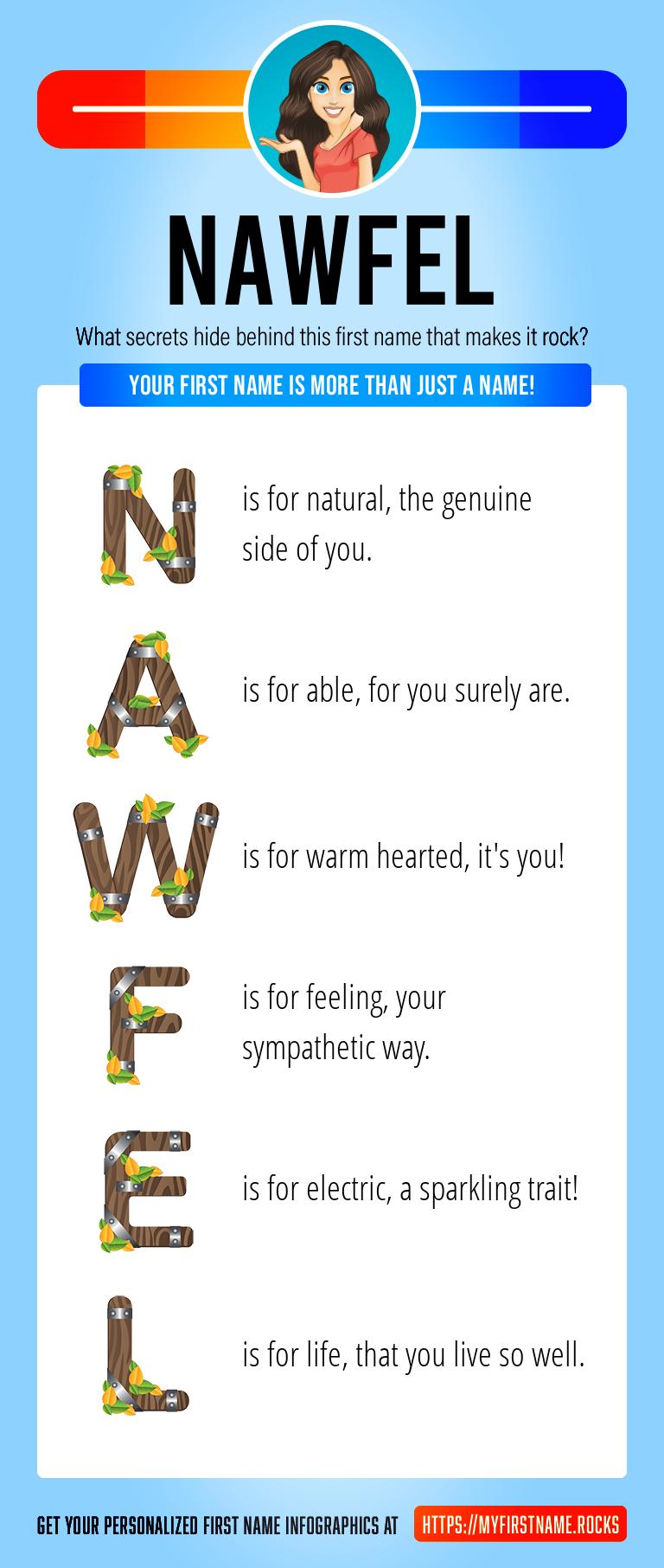 Nawfel Infographics