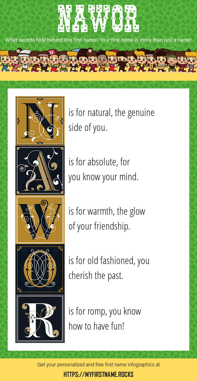 Nawor Infographics