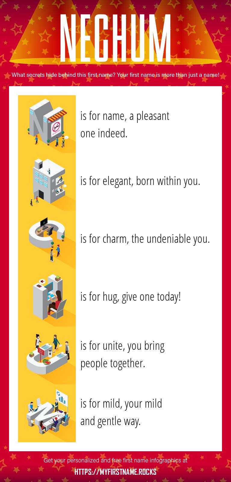 Nechum Infographics