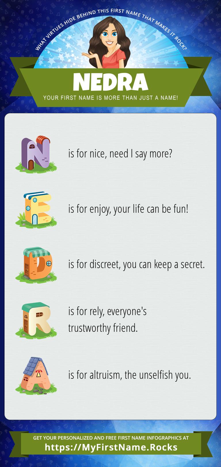 Nedra Infographics