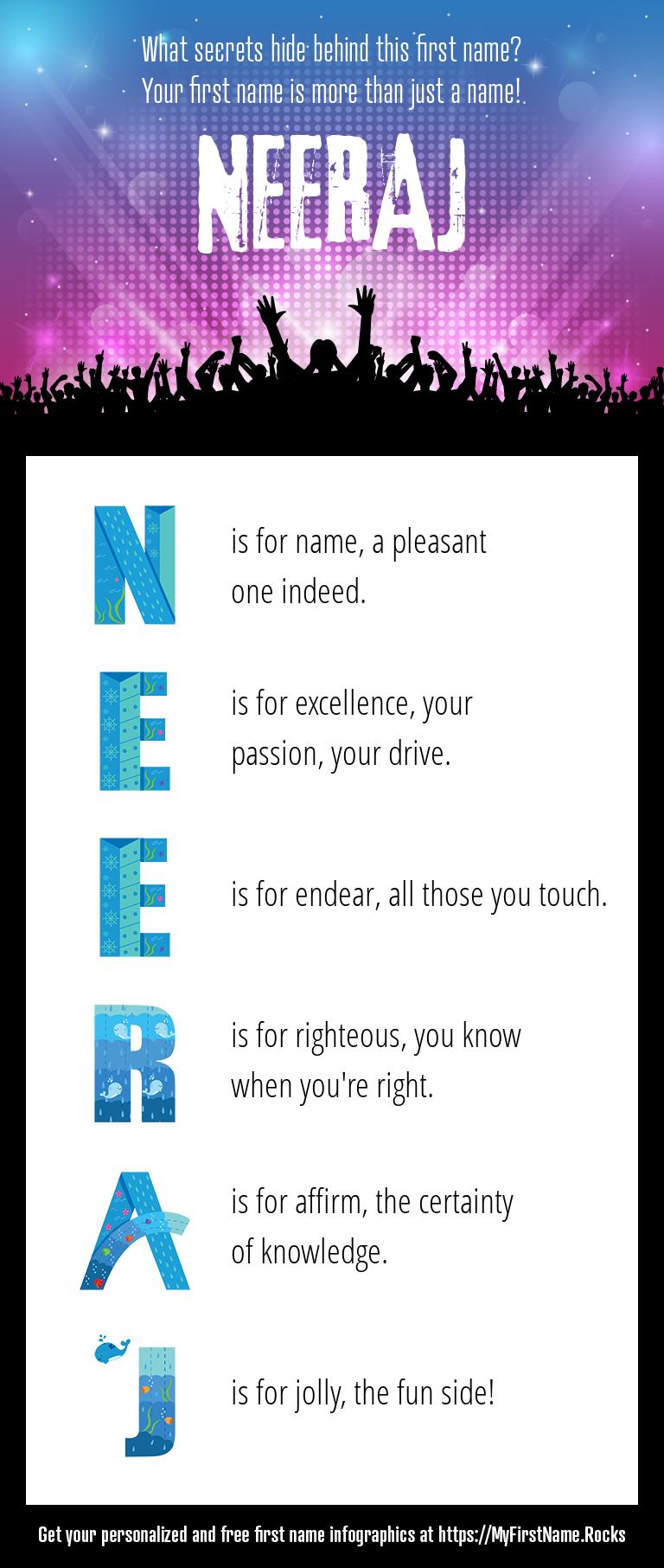 Neeraj Infographics