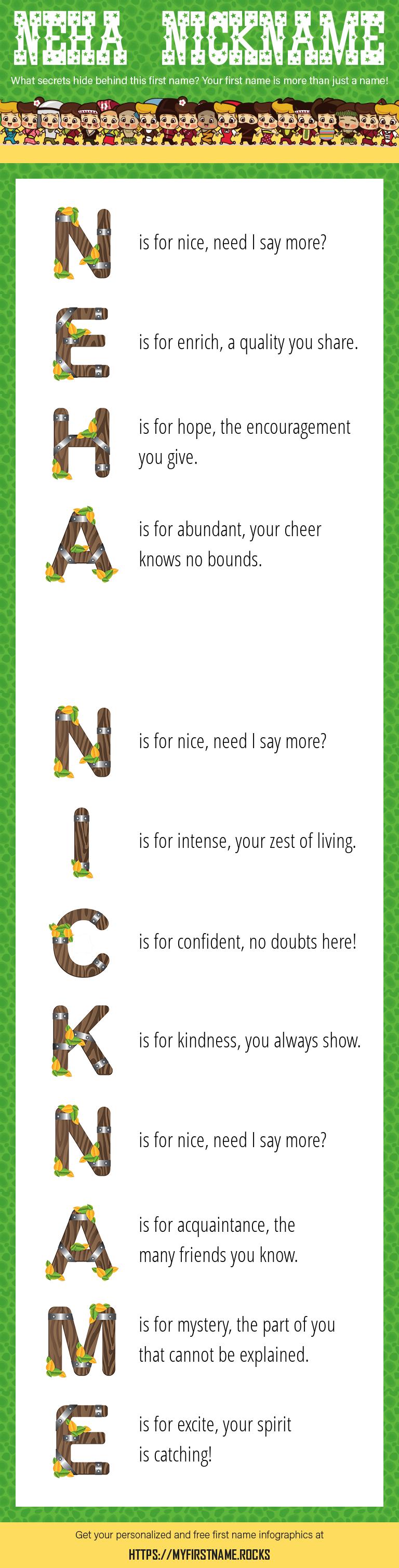 Neha Nickname Infographics