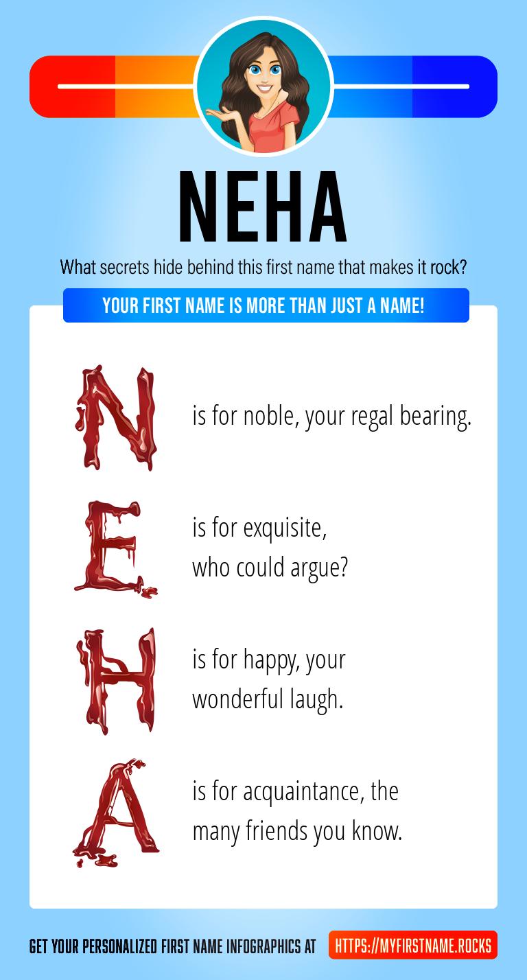 Neha Infographics