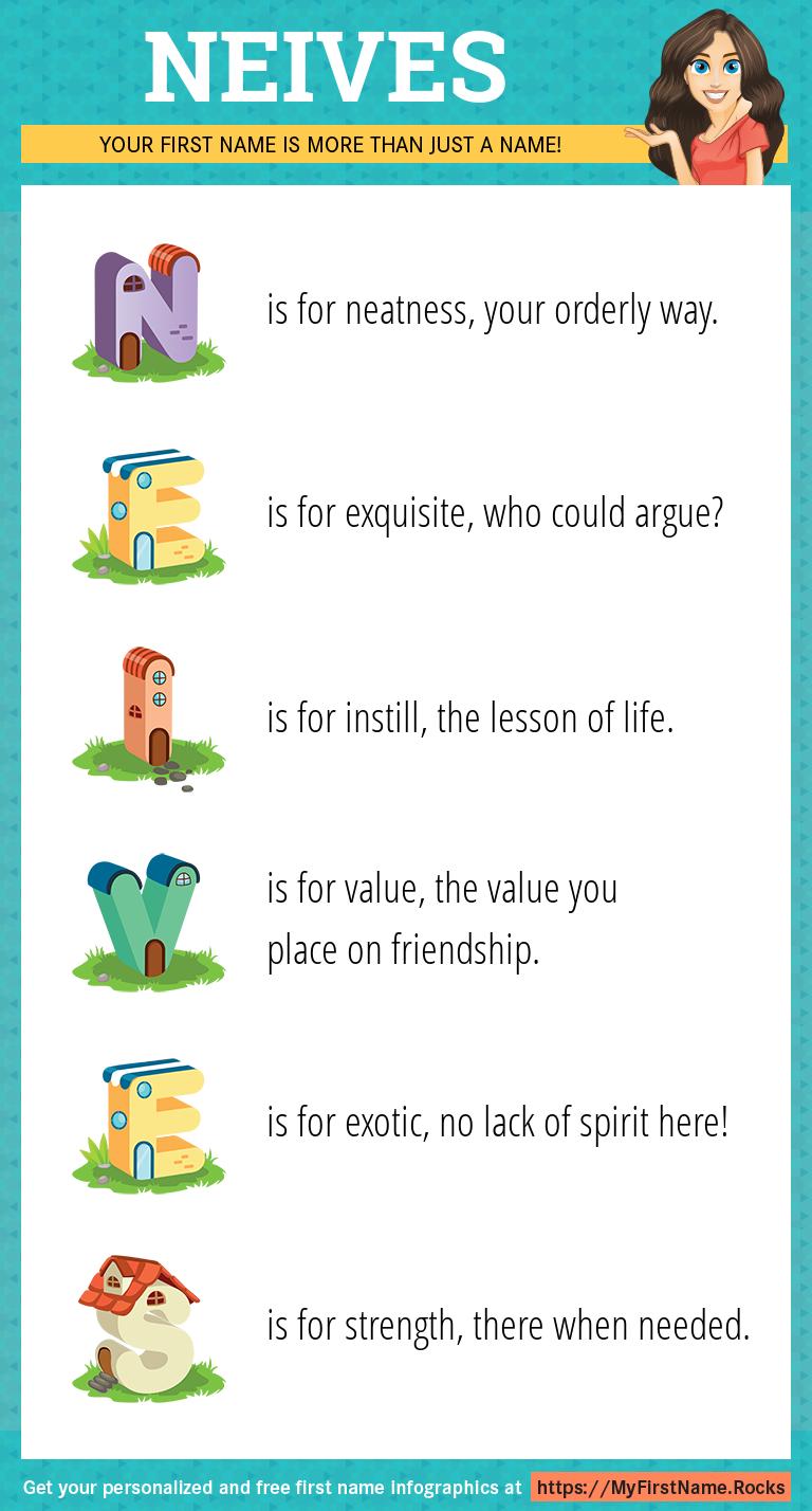 Neives Infographics