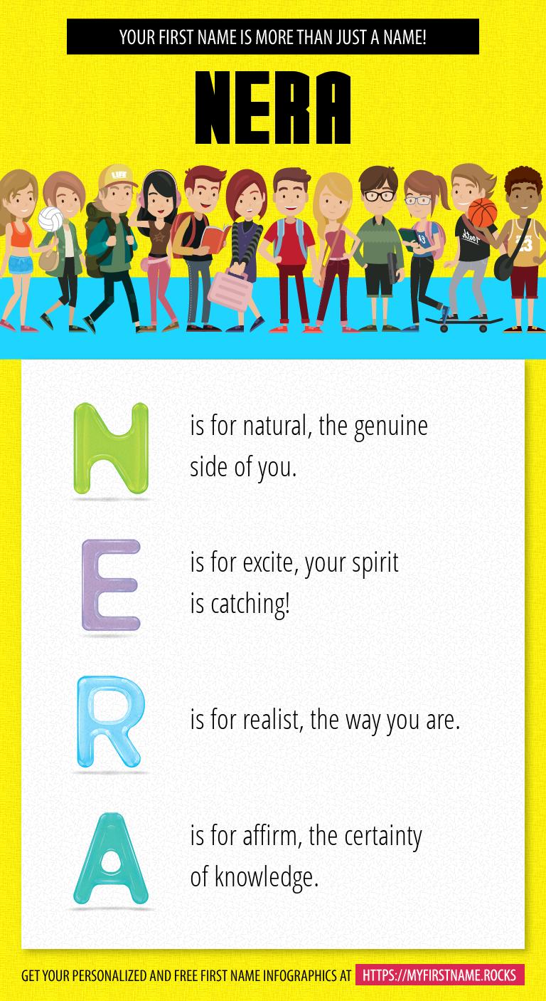 Nera Infographics