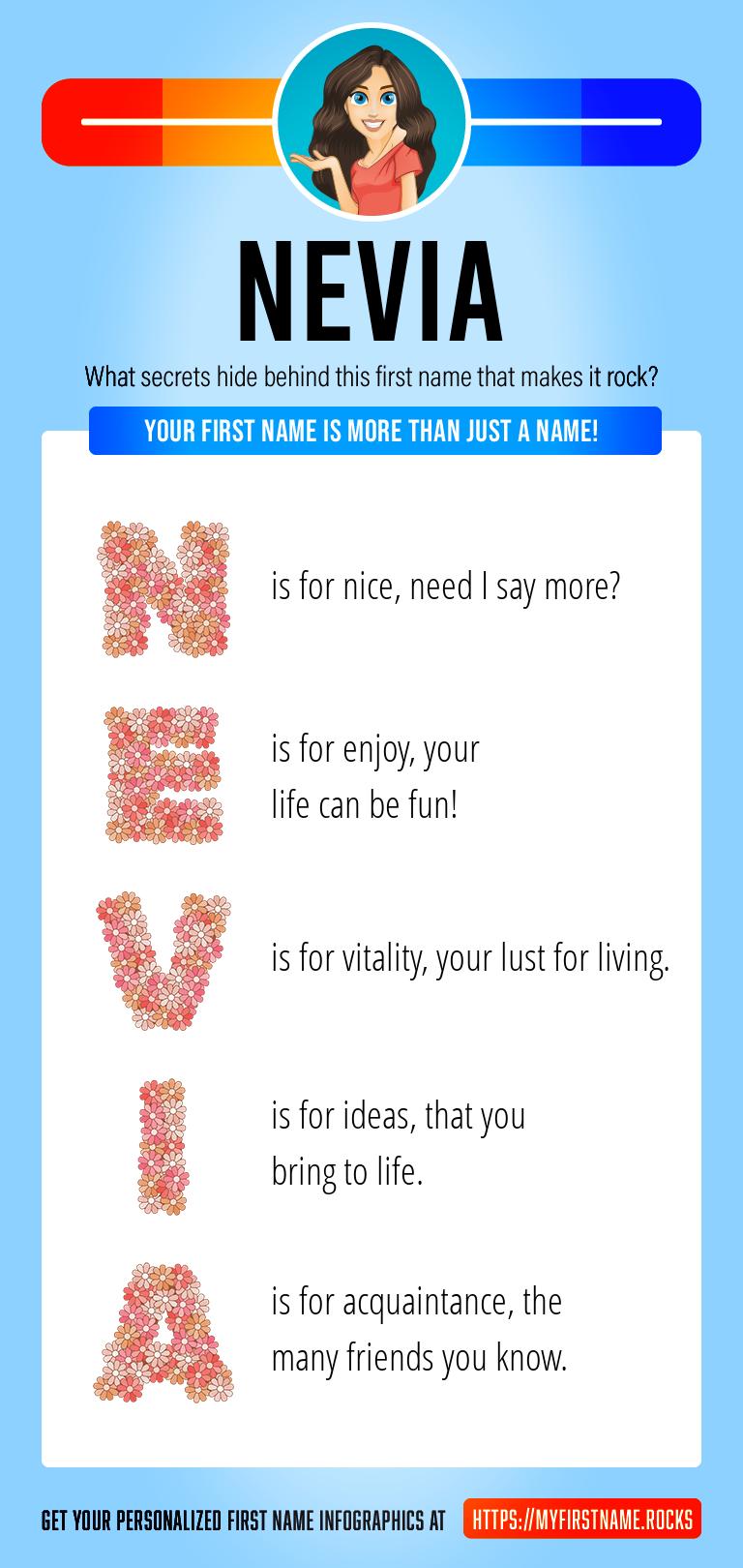 Nevia Infographics