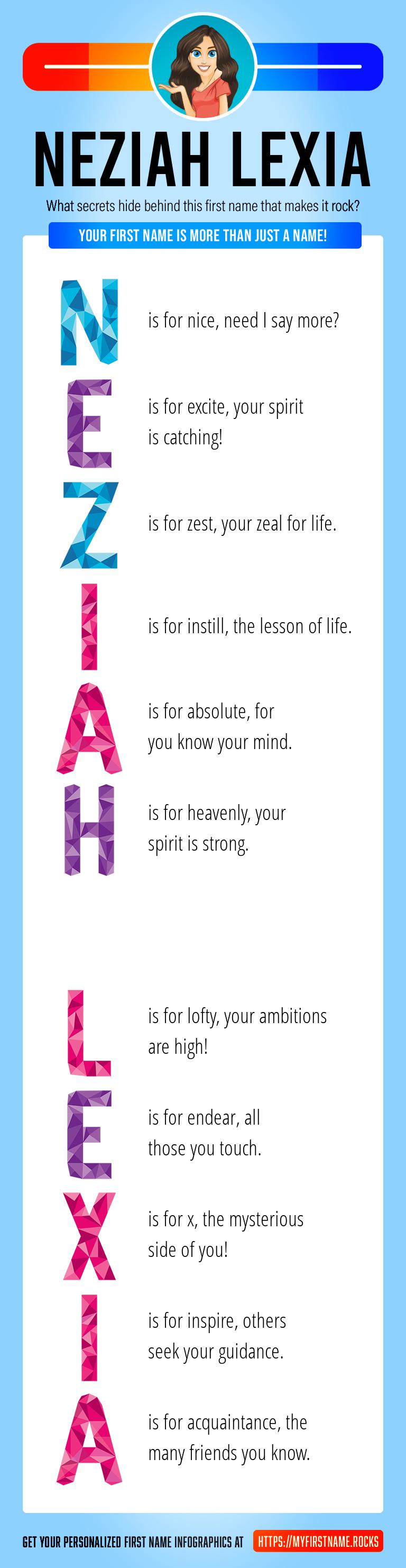 Neziah Lexia Infographics