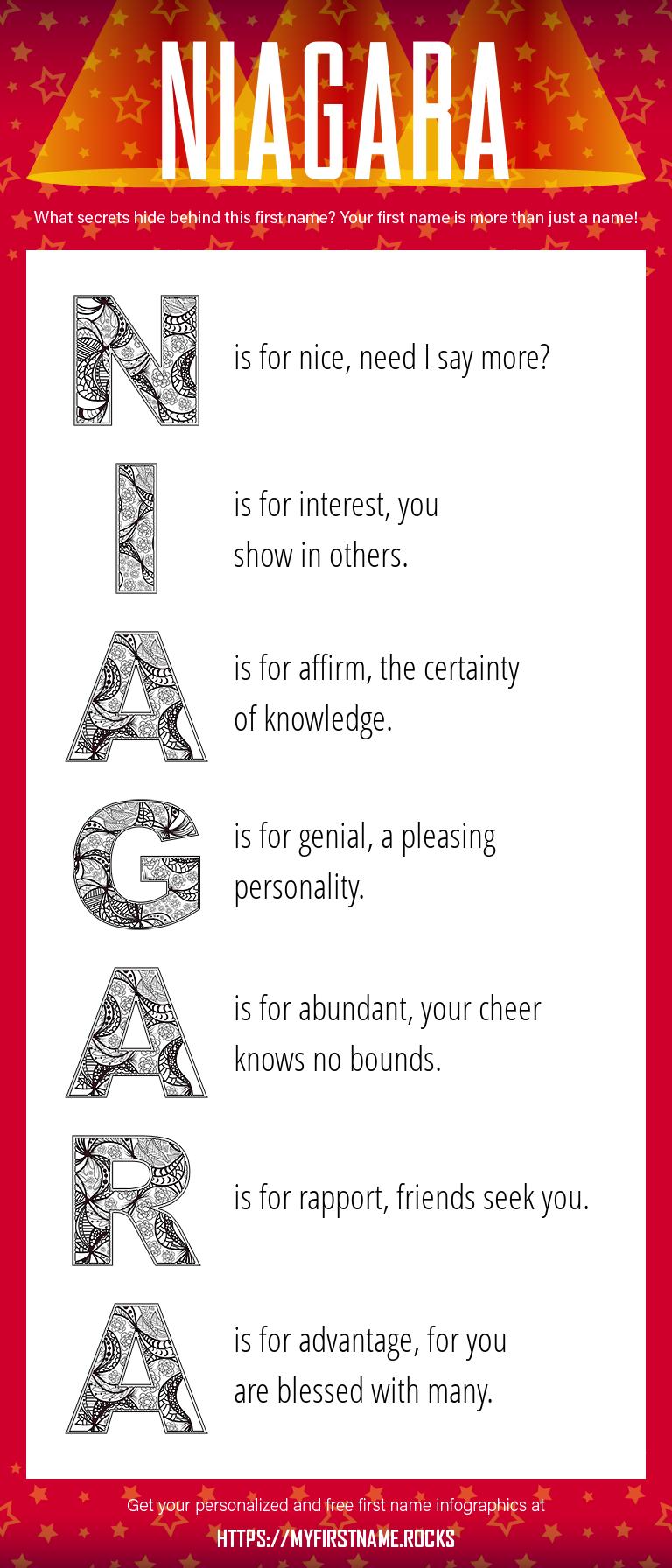 Niagara Infographics
